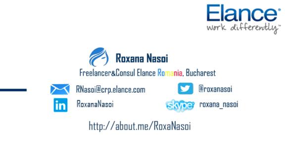 blog business card